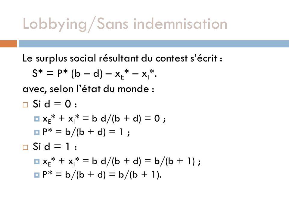 Lobbying/Sans indemnisation Le surplus social résultant du contest sécrit : S* = P* (b – d) – x E * – x I *. avec, selon létat du monde : Si d = 0 : x