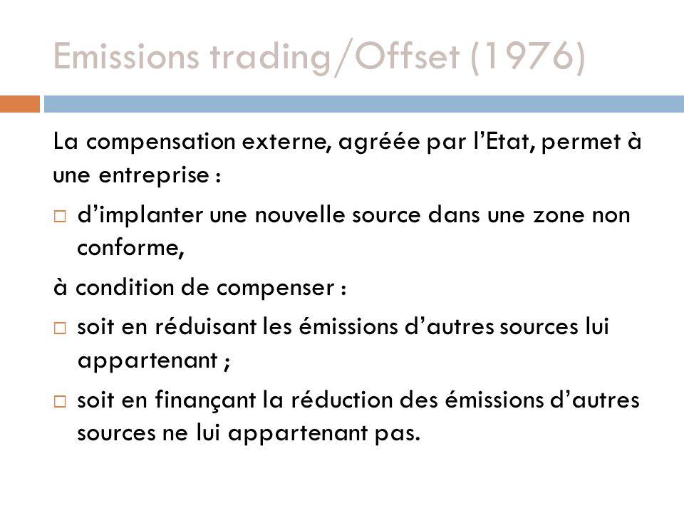 Emissions trading/Offset (1976) La compensation externe, agréée par lEtat, permet à une entreprise : dimplanter une nouvelle source dans une zone non conforme, à condition de compenser : soit en réduisant les émissions dautres sources lui appartenant ; soit en finançant la réduction des émissions dautres sources ne lui appartenant pas.