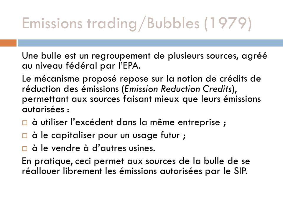Emissions trading/Bubbles (1979) Une bulle est un regroupement de plusieurs sources, agréé au niveau fédéral par lEPA. Le mécanisme proposé repose sur