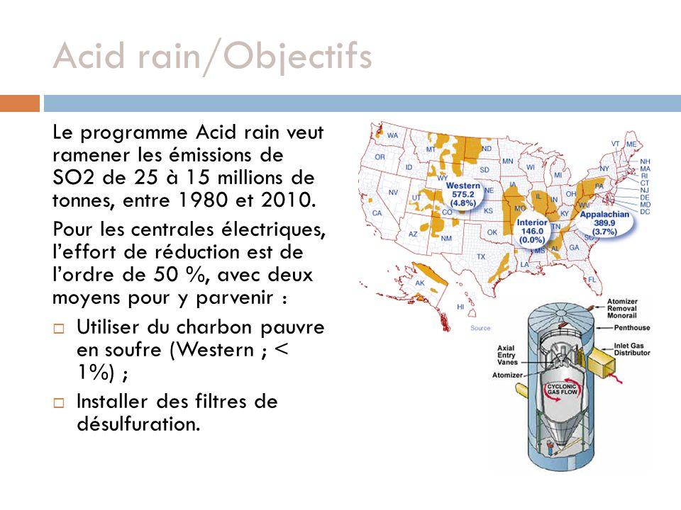 Acid rain/Objectifs Le programme Acid rain veut ramener les émissions de SO2 de 25 à 15 millions de tonnes, entre 1980 et 2010. Pour les centrales éle