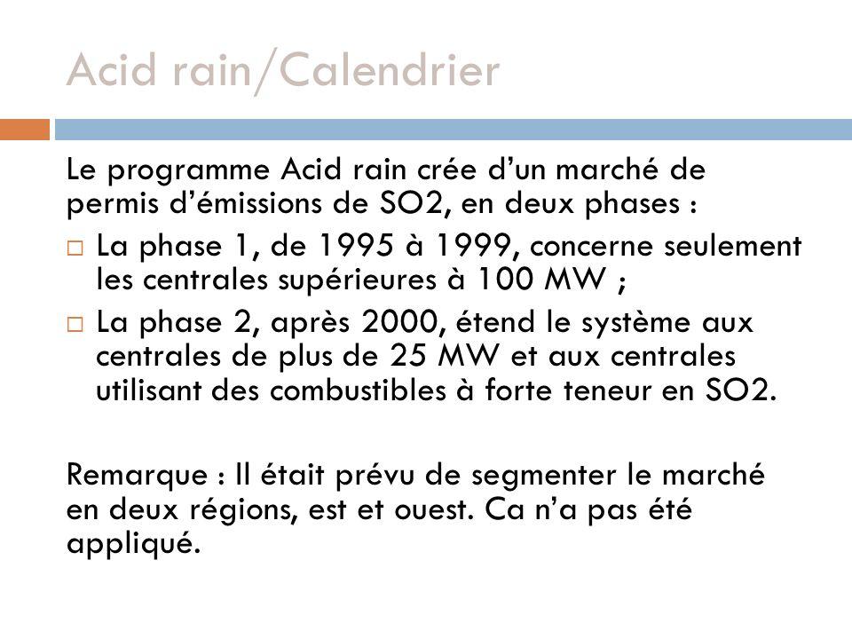 Acid rain/Calendrier Le programme Acid rain crée dun marché de permis démissions de SO2, en deux phases : La phase 1, de 1995 à 1999, concerne seulement les centrales supérieures à 100 MW ; La phase 2, après 2000, étend le système aux centrales de plus de 25 MW et aux centrales utilisant des combustibles à forte teneur en SO2.