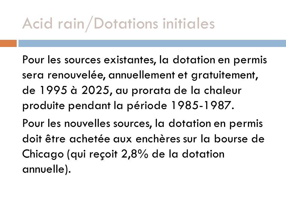 Acid rain/Dotations initiales Pour les sources existantes, la dotation en permis sera renouvelée, annuellement et gratuitement, de 1995 à 2025, au prorata de la chaleur produite pendant la période 1985-1987.