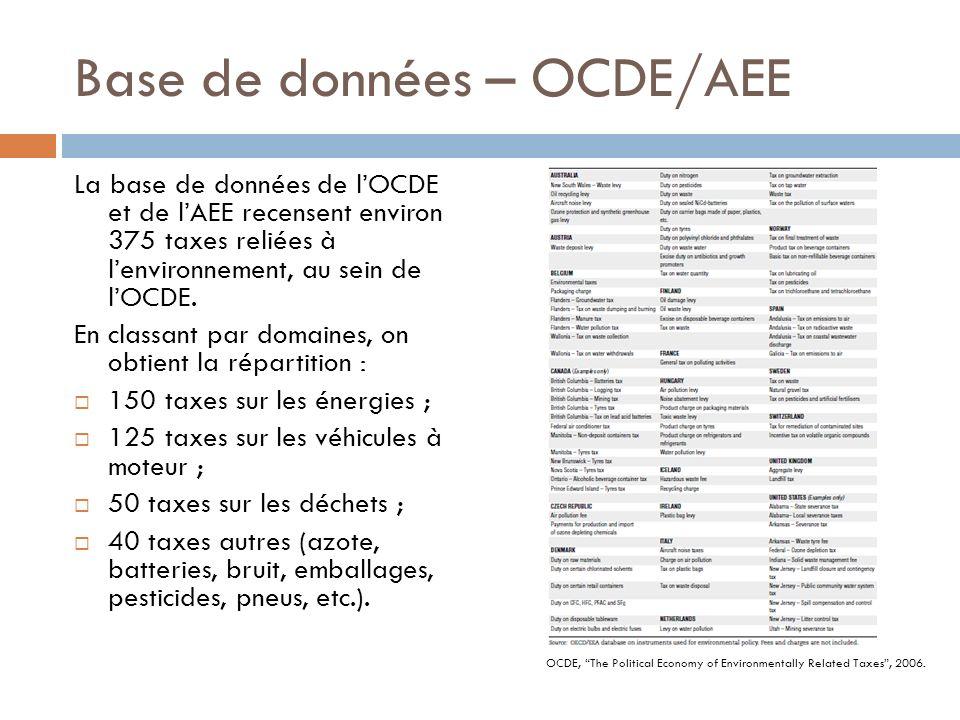 Base de données – OCDE/AEE La base de données de lOCDE et de lAEE recensent environ 375 taxes reliées à lenvironnement, au sein de lOCDE. En classant
