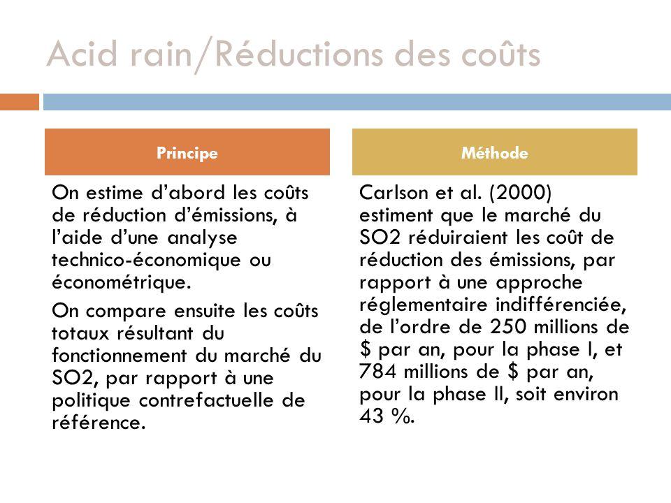 Acid rain/Réductions des coûts On estime dabord les coûts de réduction démissions, à laide dune analyse technico-économique ou économétrique. On compa