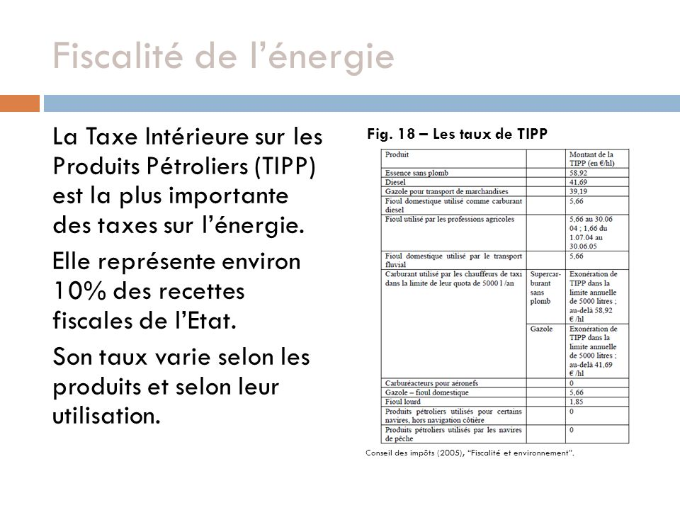 Fiscalité de lénergie La Taxe Intérieure sur les Produits Pétroliers (TIPP) est la plus importante des taxes sur lénergie. Elle représente environ 10%