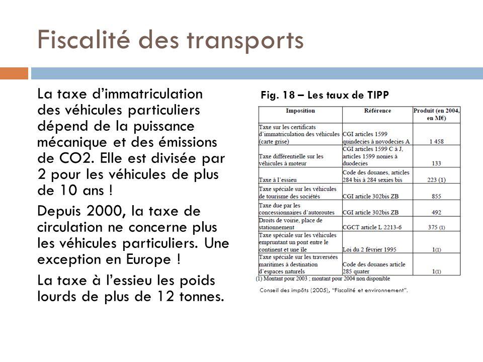 Fiscalité des transports La taxe dimmatriculation des véhicules particuliers dépend de la puissance mécanique et des émissions de CO2. Elle est divisé