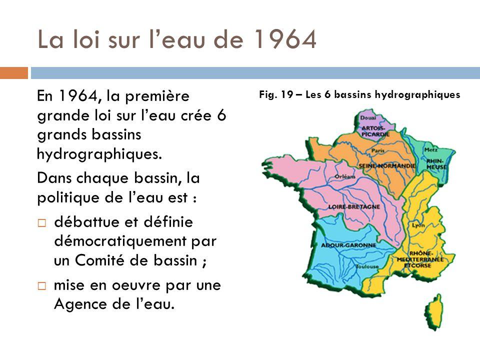 La loi sur leau de 1964 En 1964, la première grande loi sur leau crée 6 grands bassins hydrographiques. Dans chaque bassin, la politique de leau est :
