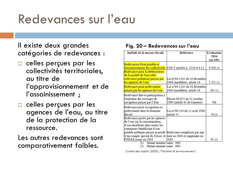 Redevances sur leau Il existe deux grandes catégories de redevances : celles perçues par les collectivités territoriales, au titre de lapprovisionneme