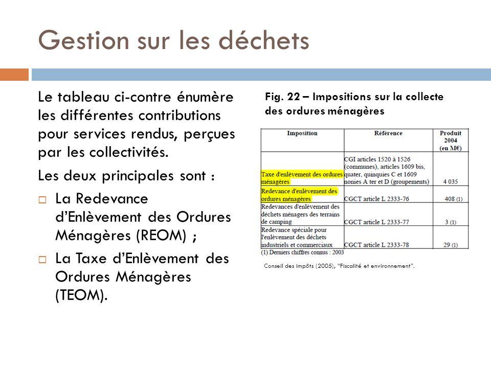 Gestion sur les déchets Le tableau ci-contre énumère les différentes contributions pour services rendus, perçues par les collectivités.