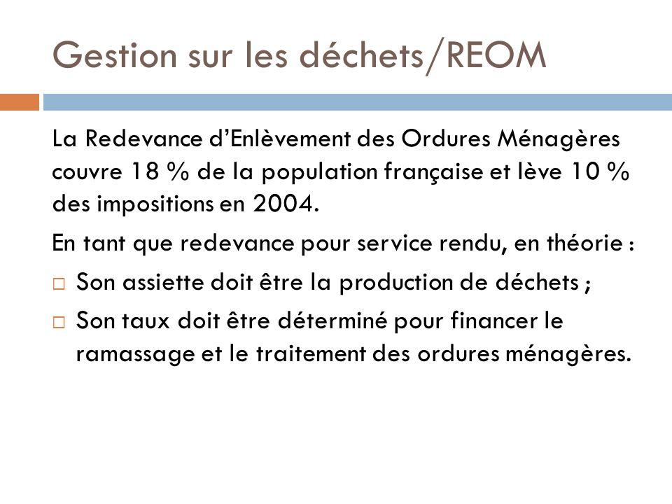 Gestion sur les déchets/REOM La Redevance dEnlèvement des Ordures Ménagères couvre 18 % de la population française et lève 10 % des impositions en 2004.