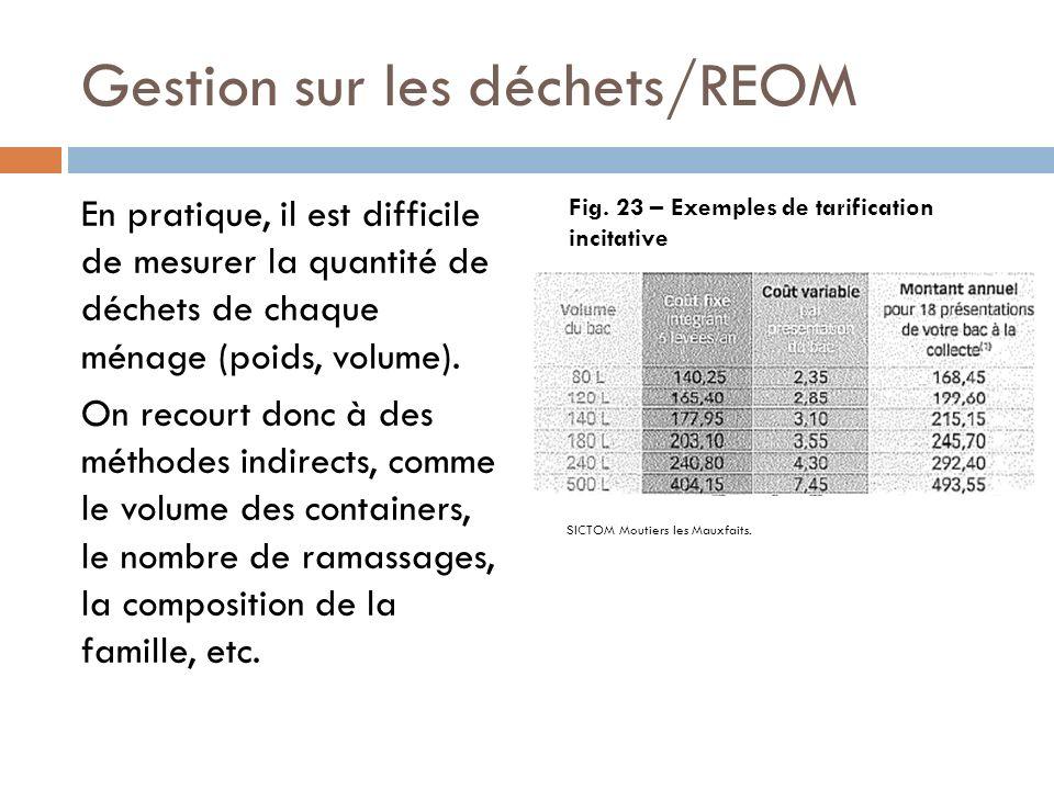 Gestion sur les déchets/REOM En pratique, il est difficile de mesurer la quantité de déchets de chaque ménage (poids, volume). On recourt donc à des m