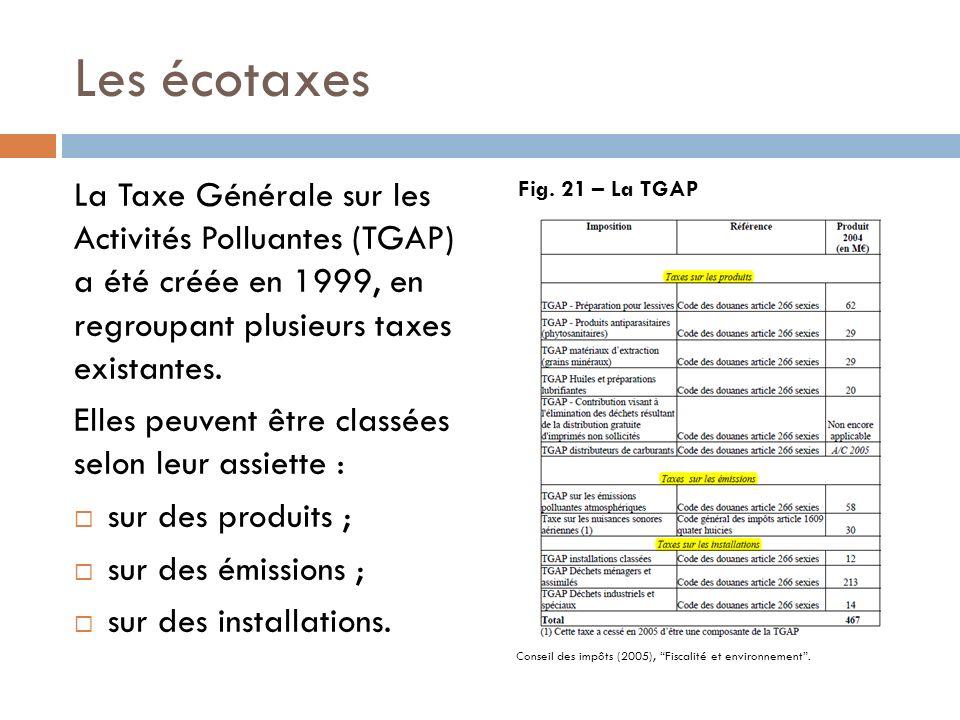 Les écotaxes La Taxe Générale sur les Activités Polluantes (TGAP) a été créée en 1999, en regroupant plusieurs taxes existantes. Elles peuvent être cl