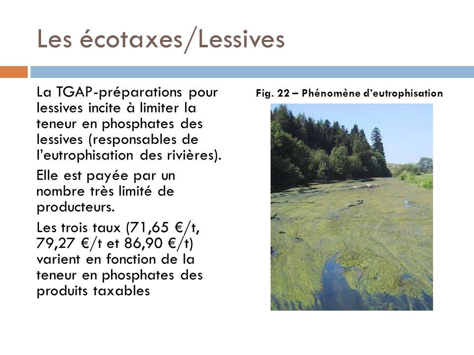 Les écotaxes/Lessives La TGAP-préparations pour lessives incite à limiter la teneur en phosphates des lessives (responsables de leutrophisation des rivières).