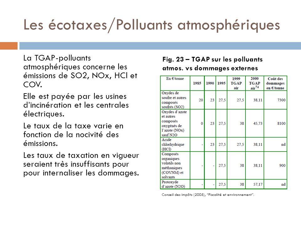 Les écotaxes/Polluants atmosphériques La TGAP-polluants atmosphériques concerne les émissions de SO2, NOx, HCl et COV. Elle est payée par les usines d
