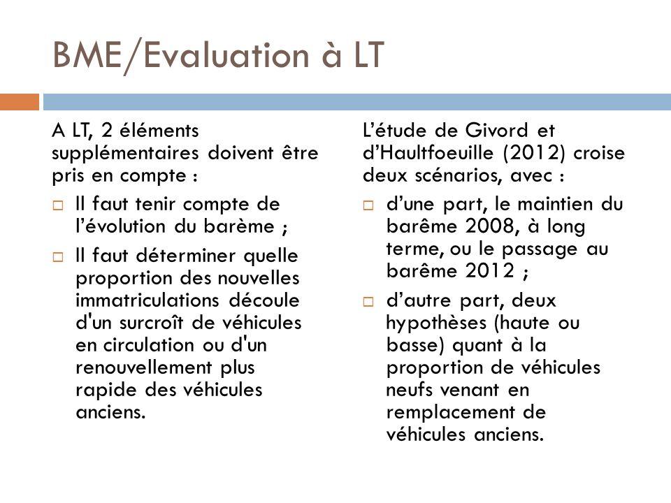 BME/Evaluation à LT A LT, 2 éléments supplémentaires doivent être pris en compte : Il faut tenir compte de lévolution du barème ; Il faut déterminer quelle proportion des nouvelles immatriculations découle d un surcroît de véhicules en circulation ou d un renouvellement plus rapide des véhicules anciens.