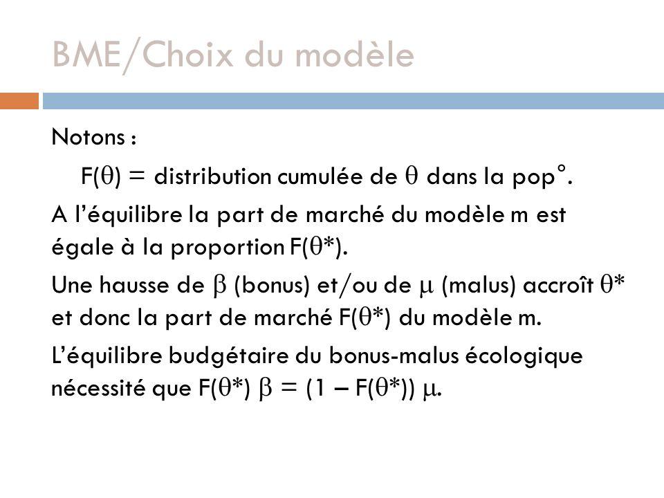 Notons : F( ) = distribution cumulée de dans la pop°. A léquilibre la part de marché du modèle m est égale à la proportion F( *). Une hausse de (bonus