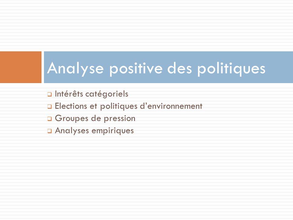 Intérêts catégoriels Elections et politiques denvironnement Groupes de pression Analyses empiriques Analyse positive des politiques