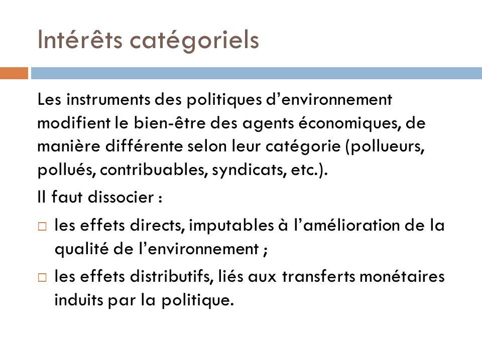 Intérêts catégoriels Les instruments des politiques denvironnement modifient le bien-être des agents économiques, de manière différente selon leur catégorie (pollueurs, pollués, contribuables, syndicats, etc.).