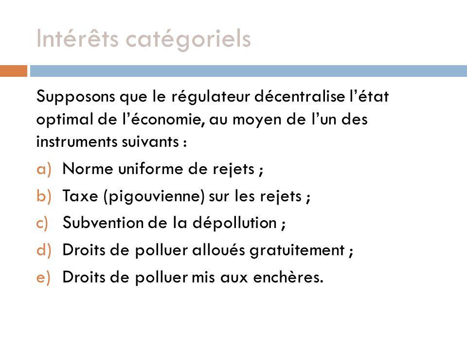 Supposons que le régulateur décentralise létat optimal de léconomie, au moyen de lun des instruments suivants : a)Norme uniforme de rejets ; b)Taxe (pigouvienne) sur les rejets ; c)Subvention de la dépollution ; d)Droits de polluer alloués gratuitement ; e)Droits de polluer mis aux enchères.