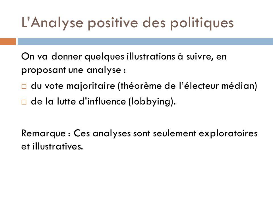 LAnalyse positive des politiques On va donner quelques illustrations à suivre, en proposant une analyse : du vote majoritaire (théorème de lélecteur médian) de la lutte dinfluence (lobbying).