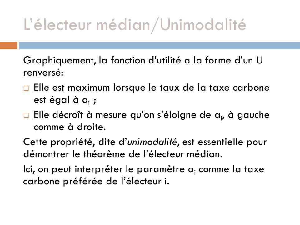 Lélecteur médian/Unimodalité Graphiquement, la fonction dutilité a la forme dun U renversé: Elle est maximum lorsque le taux de la taxe carbone est ég