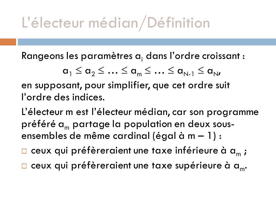 Lélecteur médian/Définition Rangeons les paramètres a i dans lordre croissant : a 1 a 2 … a m … a N-1 a N, en supposant, pour simplifier, que cet ordre suit lordre des indices.