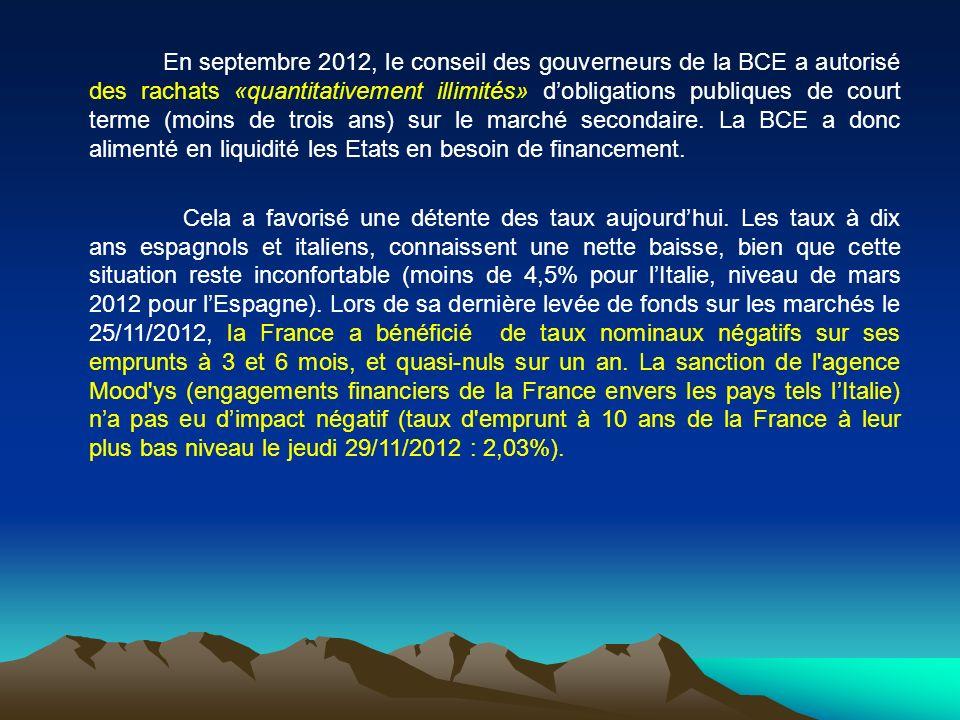 En septembre 2012, le conseil des gouverneurs de la BCE a autorisé des rachats «quantitativement illimités» dobligations publiques de court terme (moi