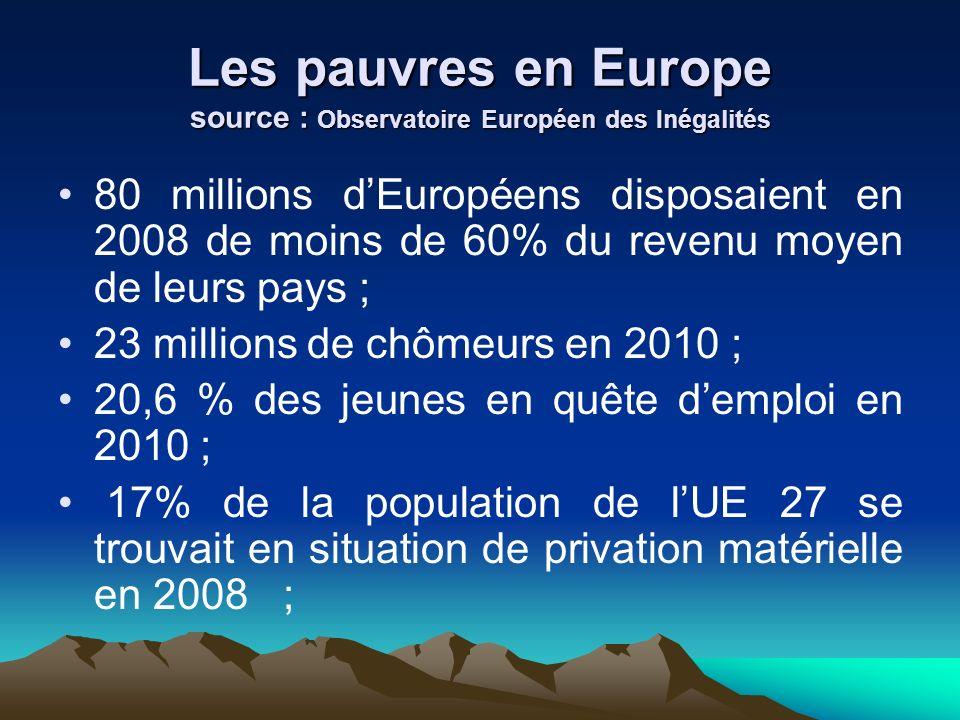 Les pauvres en Europe source : Observatoire Européen des Inégalités 80 millions dEuropéens disposaient en 2008 de moins de 60% du revenu moyen de leur