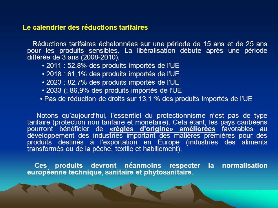 Le calendrier des réductions tarifaires Réductions tarifaires échelonnées sur une période de 15 ans et de 25 ans pour les produits sensibles. La libér
