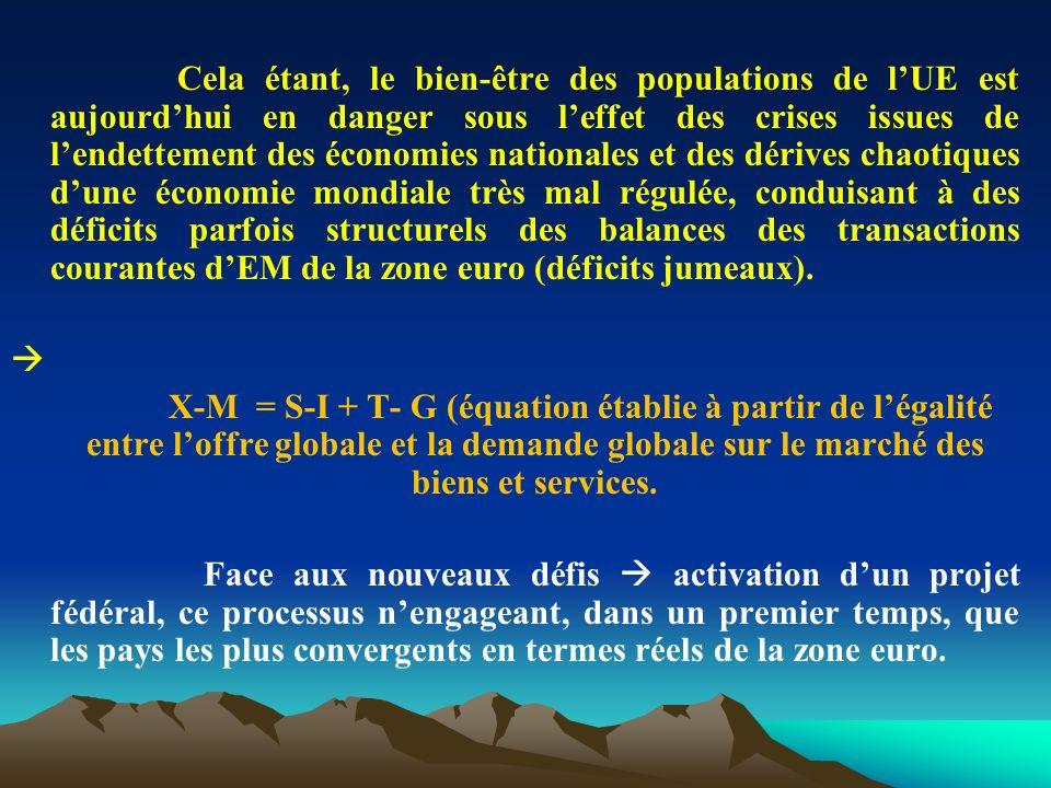 ANNEXE II – Quelle situation actuelle de lindustrie française.