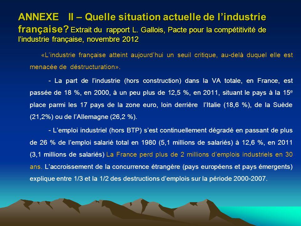 ANNEXE II – Quelle situation actuelle de lindustrie française? Extrait du rapport L. Gallois, Pacte pour la compétitivité de lindustrie française, nov