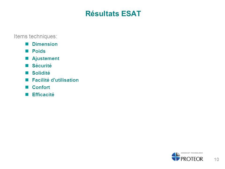 Résultats ESAT Items techniques: Dimension Poids Ajustement Sécurité Solidité Facilité d'utilisation Confort Efficacité 10