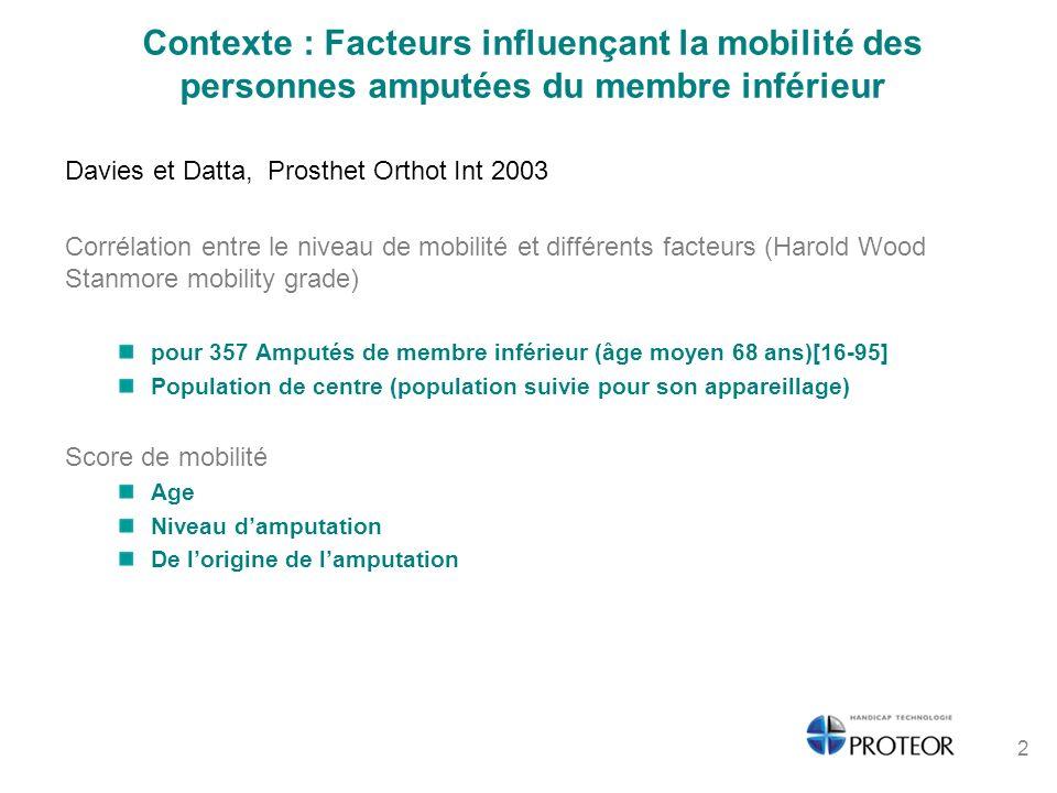 Contexte : Facteurs influençant la mobilité des personnes amputées du membre inférieur Davies et Datta, Prosthet Orthot Int 2003 Corrélation entre le