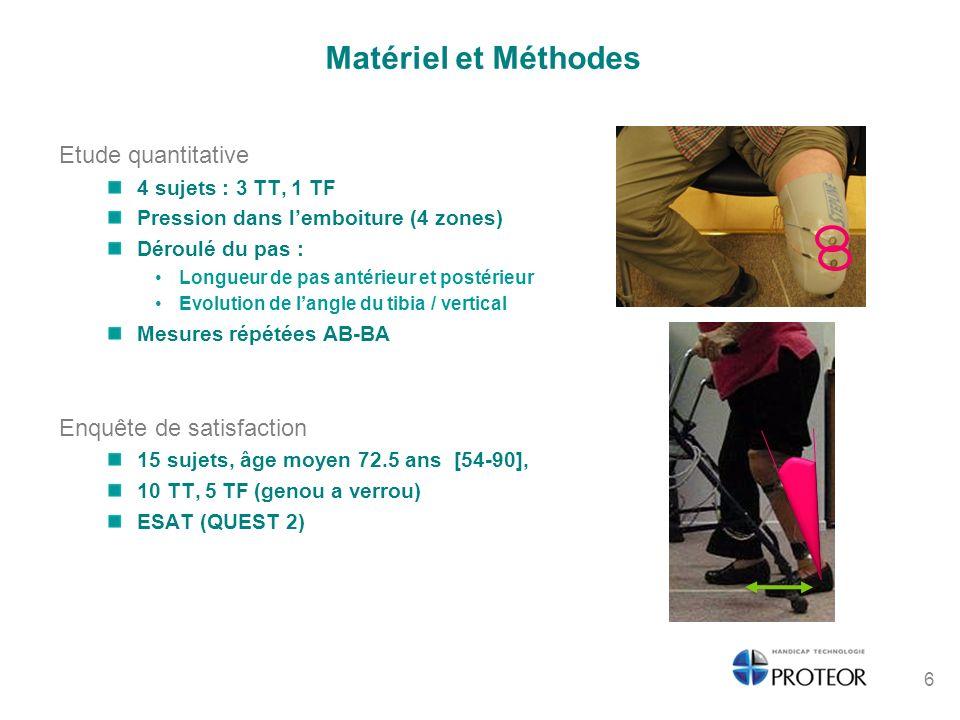 Matériel et Méthodes Etude quantitative 4 sujets : 3 TT, 1 TF Pression dans lemboiture (4 zones) Déroulé du pas : Longueur de pas antérieur et postéri