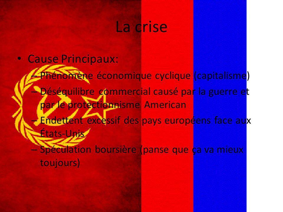 La crise Cause Principaux: – Phénomène économique cyclique (capitalisme) – Déséquilibre commercial causé par la guerre et par le protectionnisme Ameri