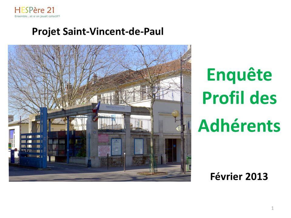 Projet Saint-Vincent-de-Paul 1 Février 2013 Enquête Profil des Adhérents