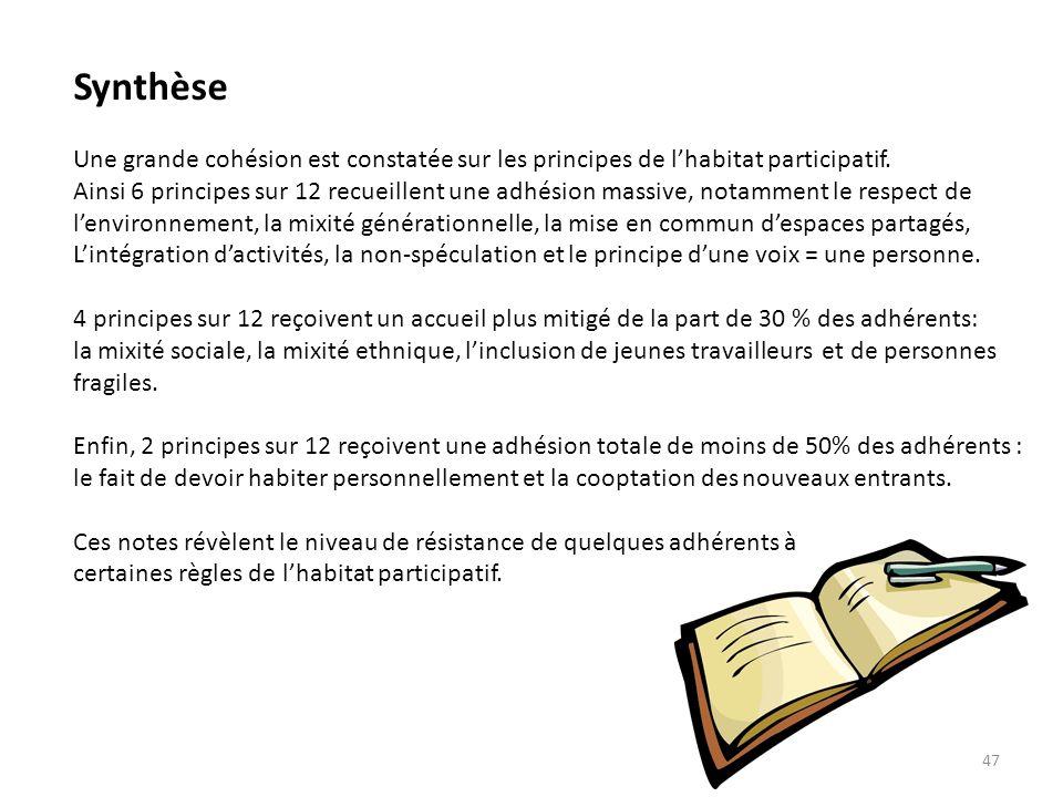 47 Synthèse Une grande cohésion est constatée sur les principes de lhabitat participatif.