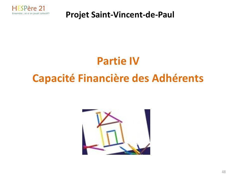 Projet Saint-Vincent-de-Paul Partie IV Capacité Financière des Adhérents 48