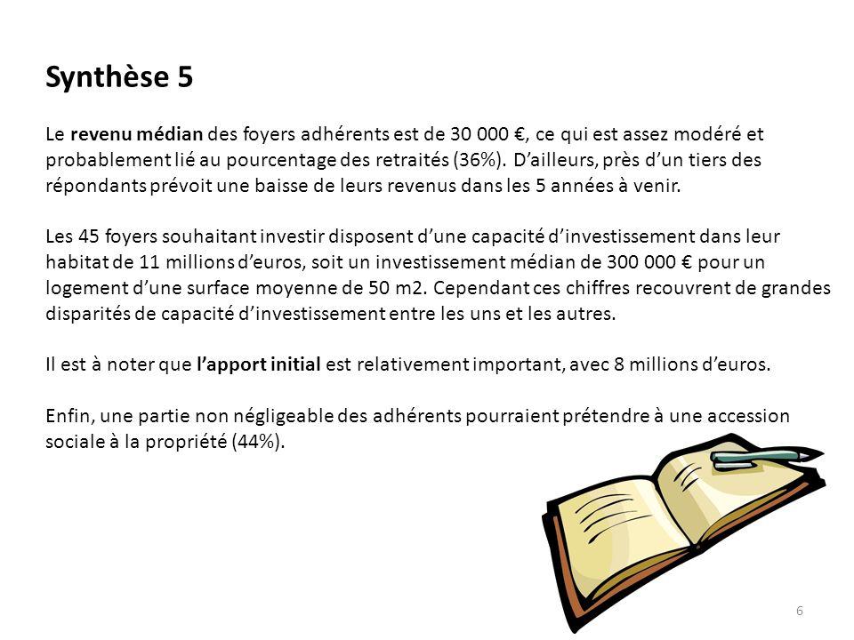 Projet Saint-Vincent-de-Paul Partie I Démographie des Adhérents 7