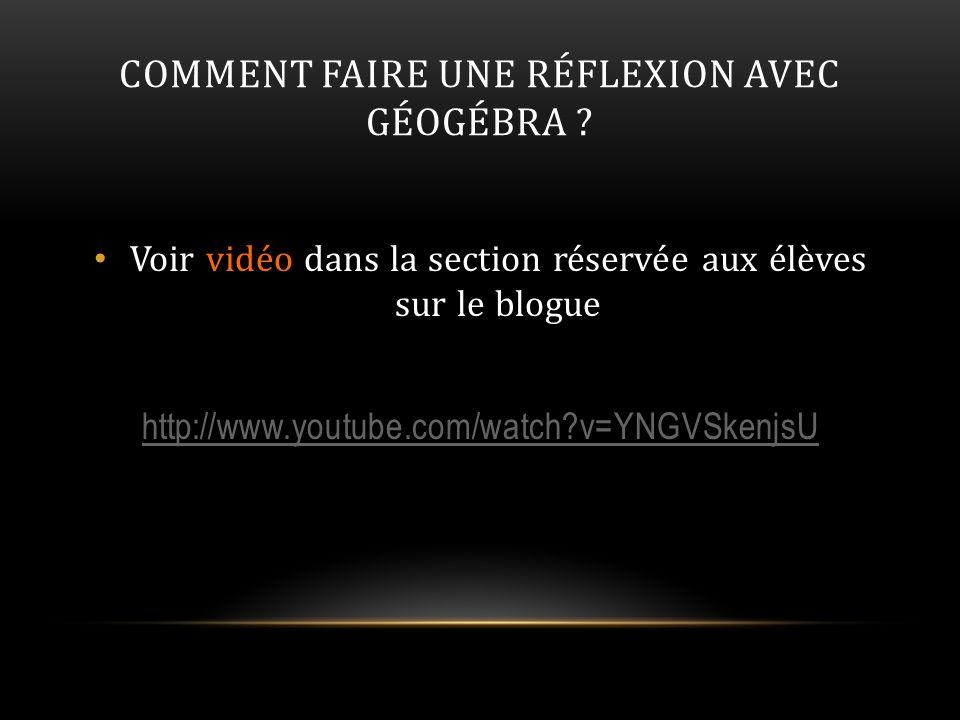 COMMENT FAIRE UNE RÉFLEXION AVEC GÉOGÉBRA ? Voir vidéo dans la section réservée aux élèves sur le blogue http://www.youtube.com/watch?v=YNGVSkenjsU