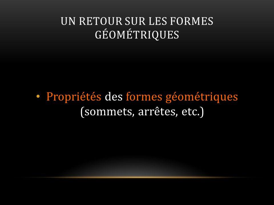 UN RETOUR SUR LES FORMES GÉOMÉTRIQUES Propriétés des formes géométriques (sommets, arrêtes, etc.)