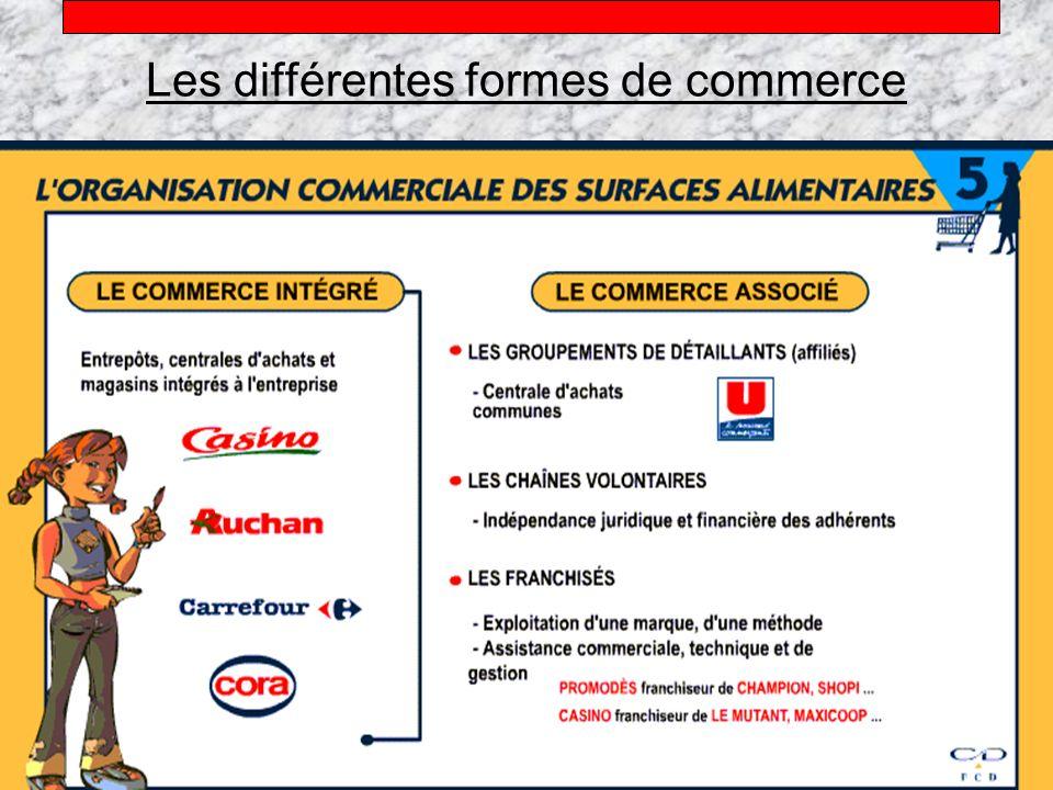 Alain Téfaine – 04/2004 Les différentes formes de commerce