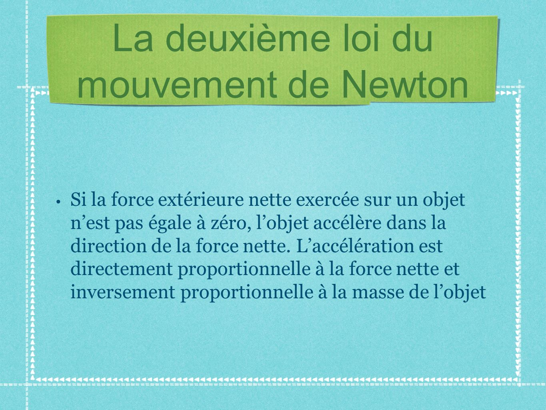 La deuxième loi du mouvement de Newton Si la force extérieure nette exercée sur un objet nest pas égale à zéro, lobjet accélère dans la direction de l
