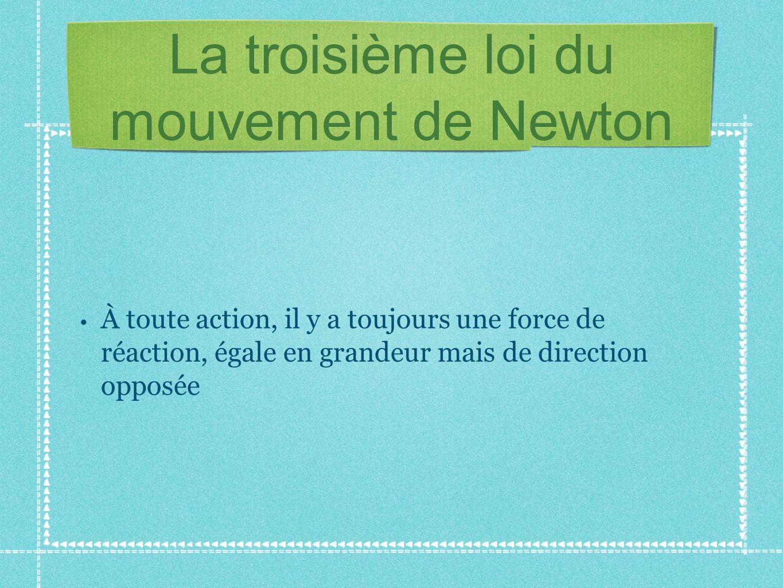La troisième loi du mouvement de Newton À toute action, il y a toujours une force de réaction, égale en grandeur mais de direction opposée