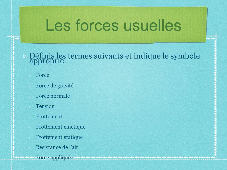Les forces usuelles Définis les termes suivants et indique le symbole approprié: Force Force de gravité Force normale Tension Frottement Frottement ci