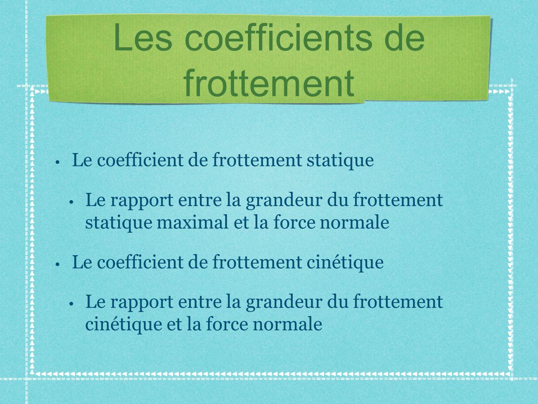 Les coefficients de frottement Le coefficient de frottement statique Le rapport entre la grandeur du frottement statique maximal et la force normale L