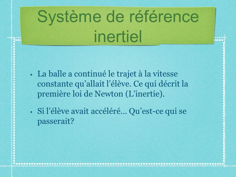 Système de référence inertiel La balle a continué le trajet à la vitesse constante quallait lélève. Ce qui décrit la première loi de Newton (Linertie)