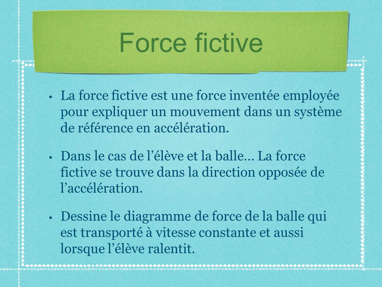Force fictive La force fictive est une force inventée employée pour expliquer un mouvement dans un système de référence en accélération. Dans le cas d