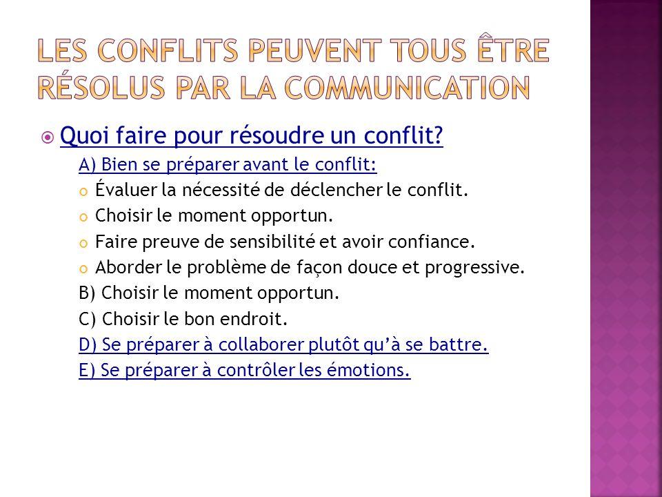 Quoi faire pour résoudre un conflit? A) Bien se préparer avant le conflit: Évaluer la nécessité de déclencher le conflit. Choisir le moment opportun.