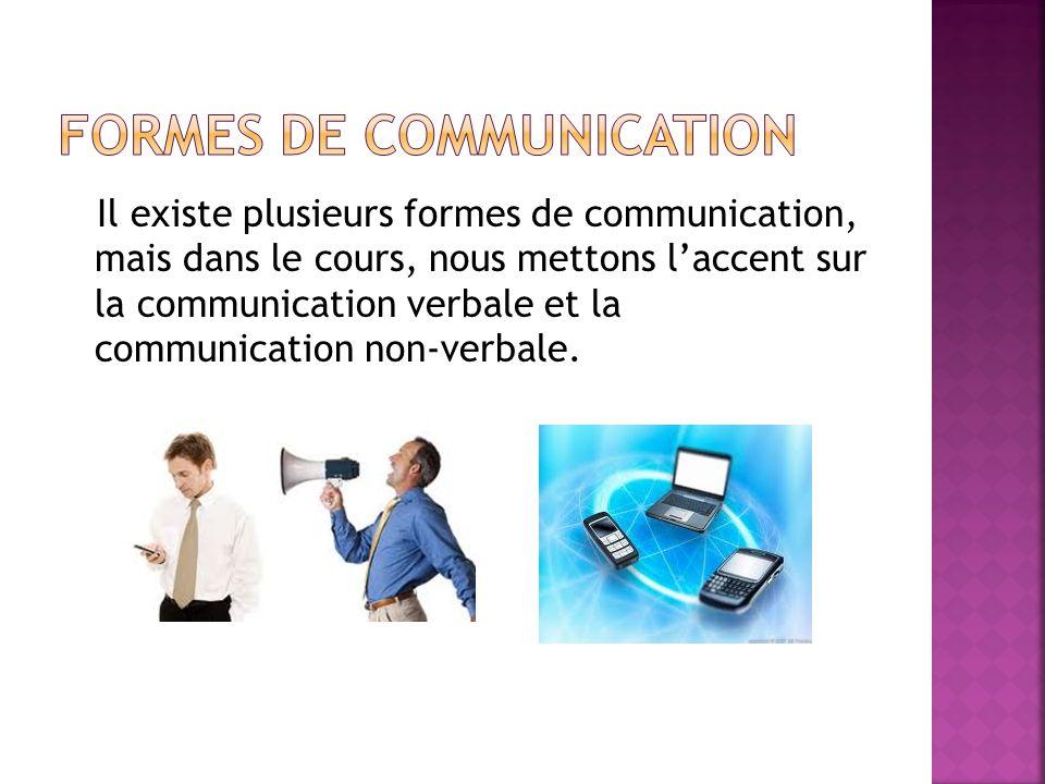 Lorsque nous parlons avec quelquun, 65% des informations/connaissances apprises proviennent des signes non-verbaux.
